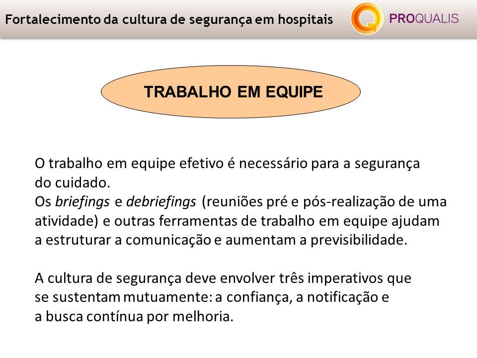 Fortalecimento da cultura de segurança em hospitais O trabalho em equipe efetivo é necessário para a segurança do cuidado. Os briefings e debriefings