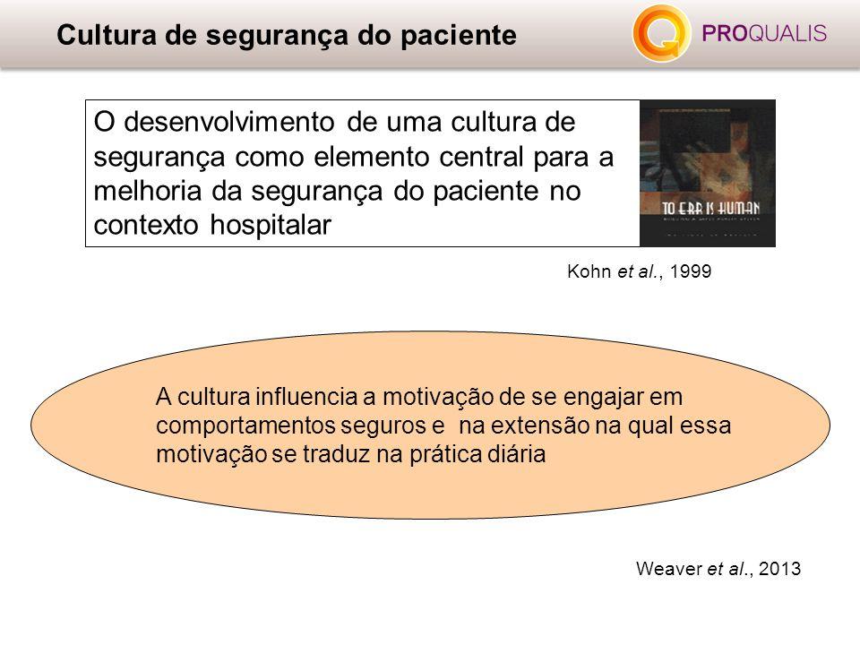 Cultura de segurança do paciente O desenvolvimento de uma cultura de segurança como elemento central para a melhoria da segurança do paciente no conte