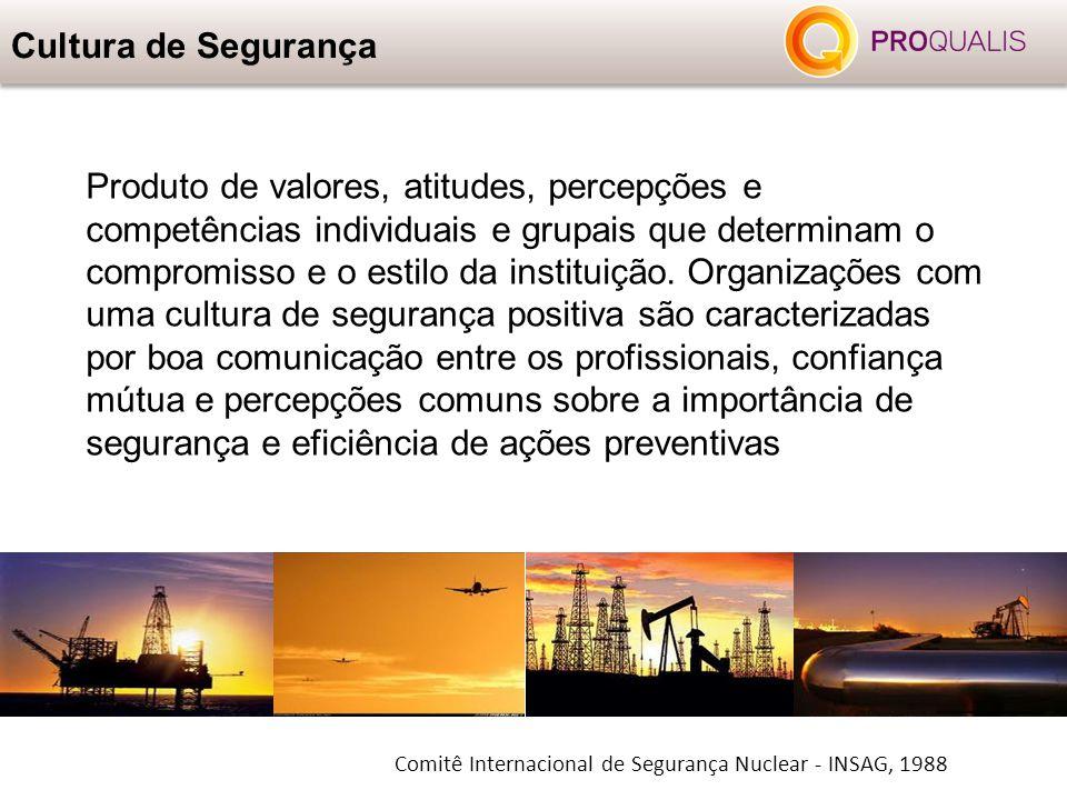 Comitê Internacional de Segurança Nuclear - INSAG, 1988 Cultura de Segurança Produto de valores, atitudes, percepções e competências individuais e gru