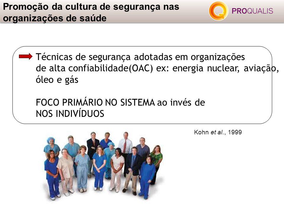 Promoção da cultura de segurança nas organizações de saúde Técnicas de segurança adotadas em organizações de alta confiabilidade(OAC) ex: energia nucl