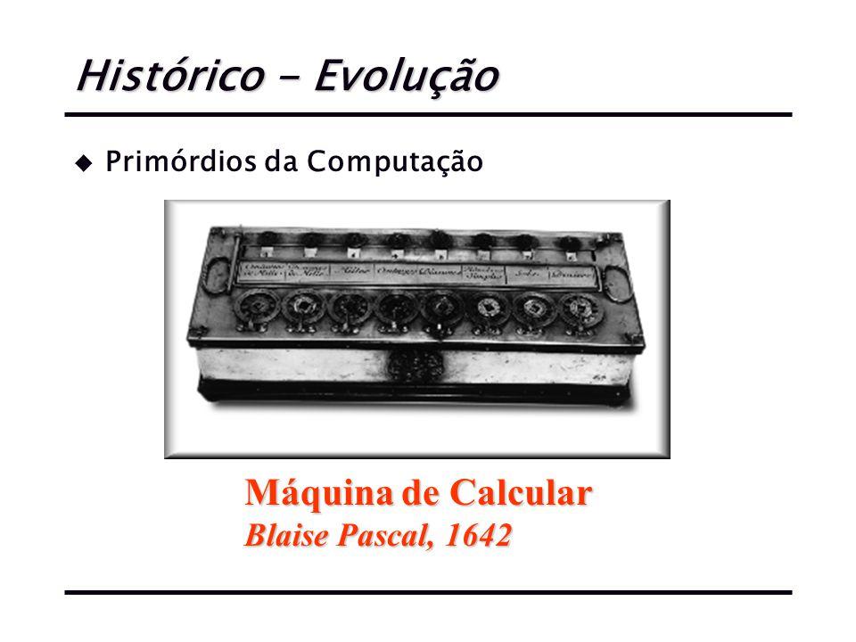 Histórico - Evolução u Primórdios da Computação Máquina de Calcular Blaise Pascal, 1642