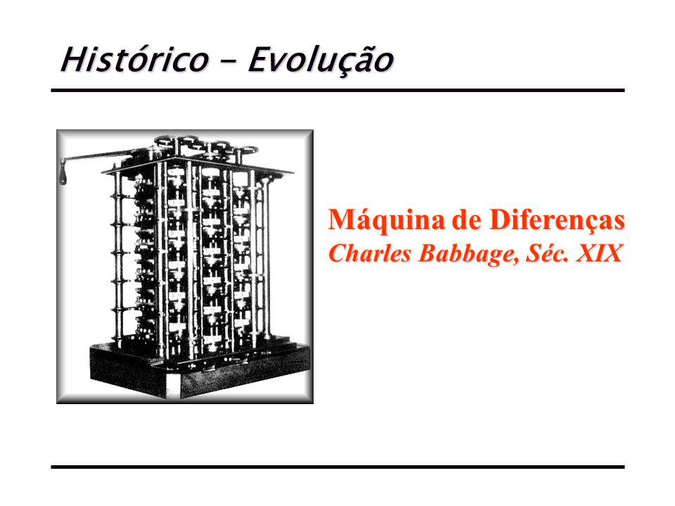 Histórico - Evolução Máquina de Diferenças Charles Babbage, Séc. XIX