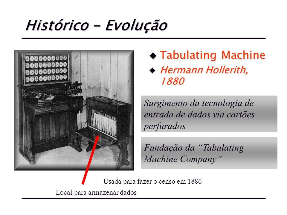 Histórico - Evolução u Tabulating Machine u Hermann Hollerith, 1880 Surgimento da tecnologia de entrada de dados via cartões perfurados Fundação da Tabulating Machine Company Usada para fazer o censo em 1886 Local para armazenar dados