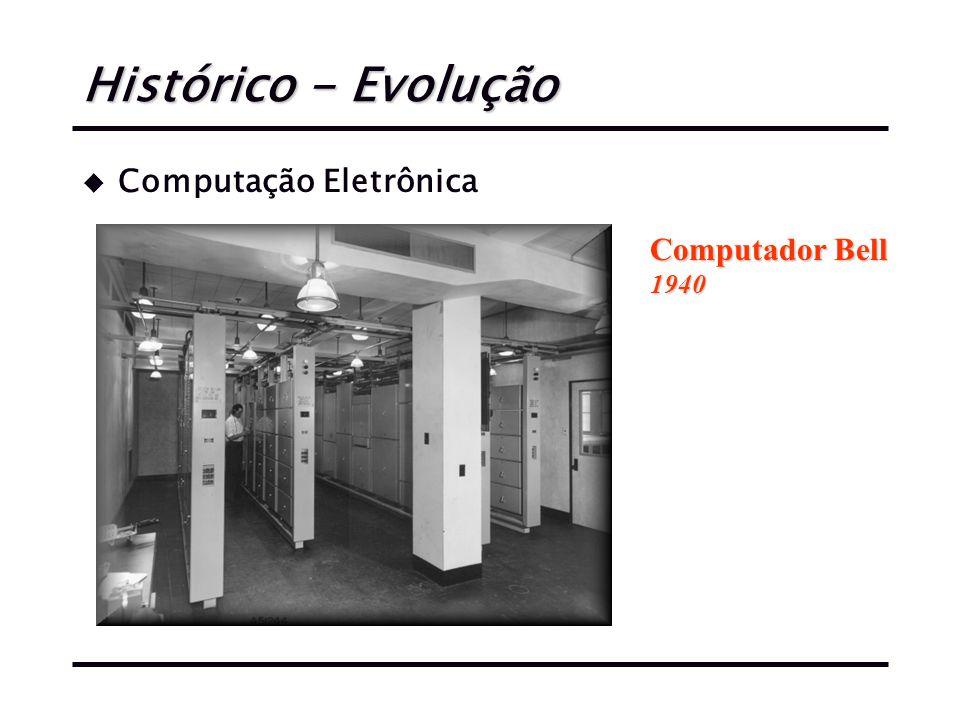Histórico - Evolução u Computação Eletrônica Computador Bell 1940