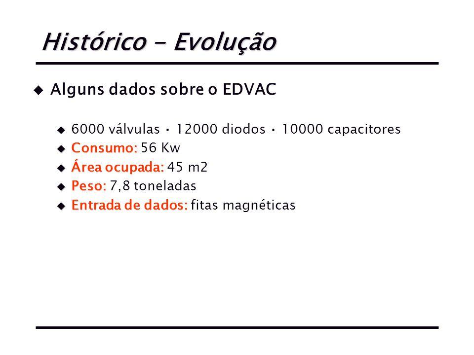 Histórico - Evolução u Alguns dados sobre o EDVAC u 6000 válvulas 12000 diodos 10000 capacitores u Consumo: u Consumo: 56 Kw u Área ocupada: u Área ocupada: 45 m2 u Peso: u Peso: 7,8 toneladas u Entrada de dados: u Entrada de dados: fitas magnéticas