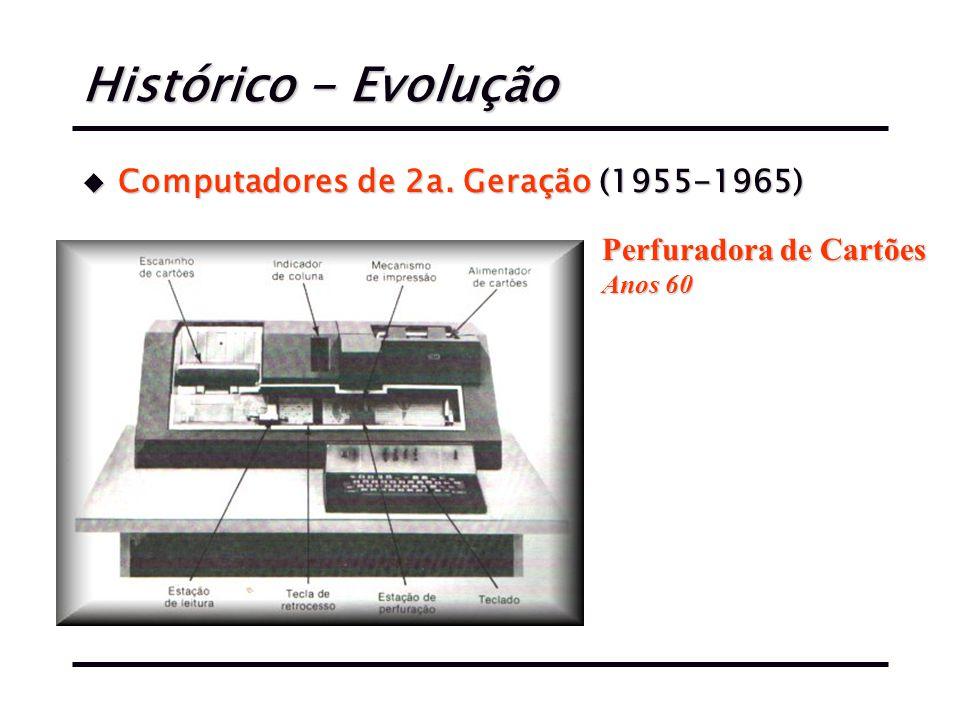 Histórico - Evolução u Computadores de 2a. Geração (1955-1965) Perfuradora de Cartões Anos 60