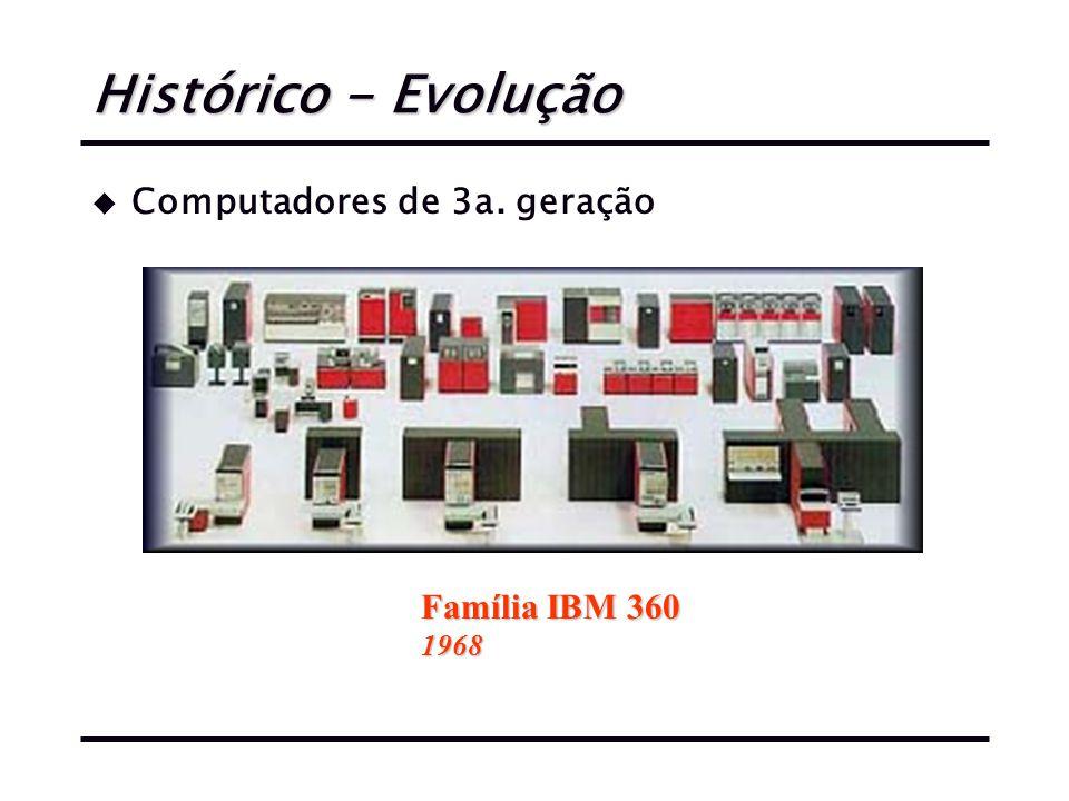 Histórico - Evolução u Computadores de 3a. geração Família IBM 360 1968