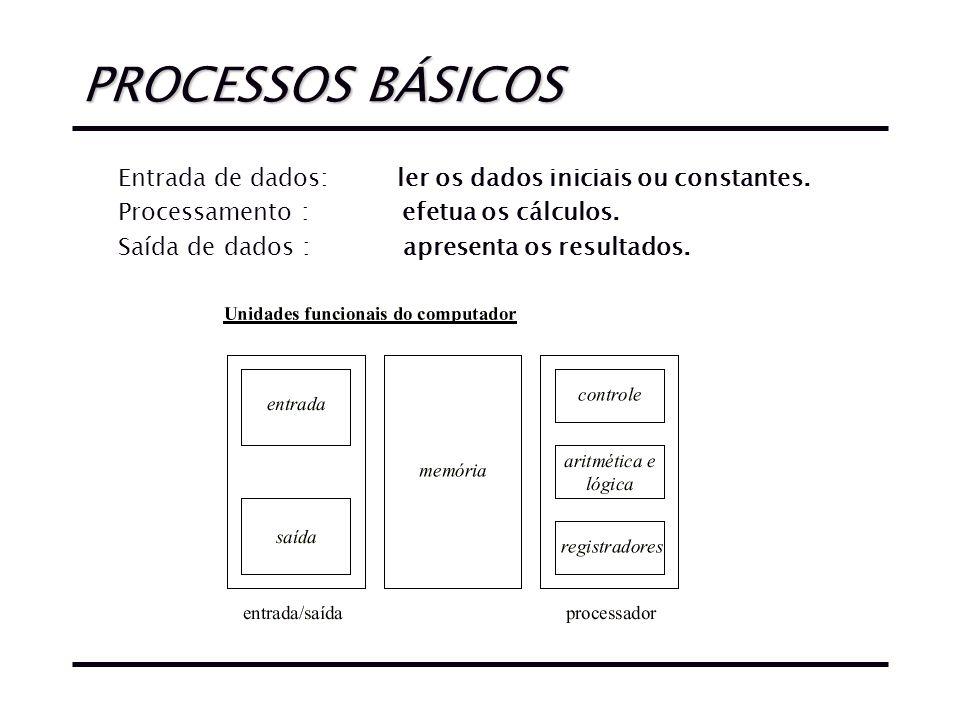 PROCESSOS BÁSICOS  Entrada de dados: ler os dados iniciais ou constantes.