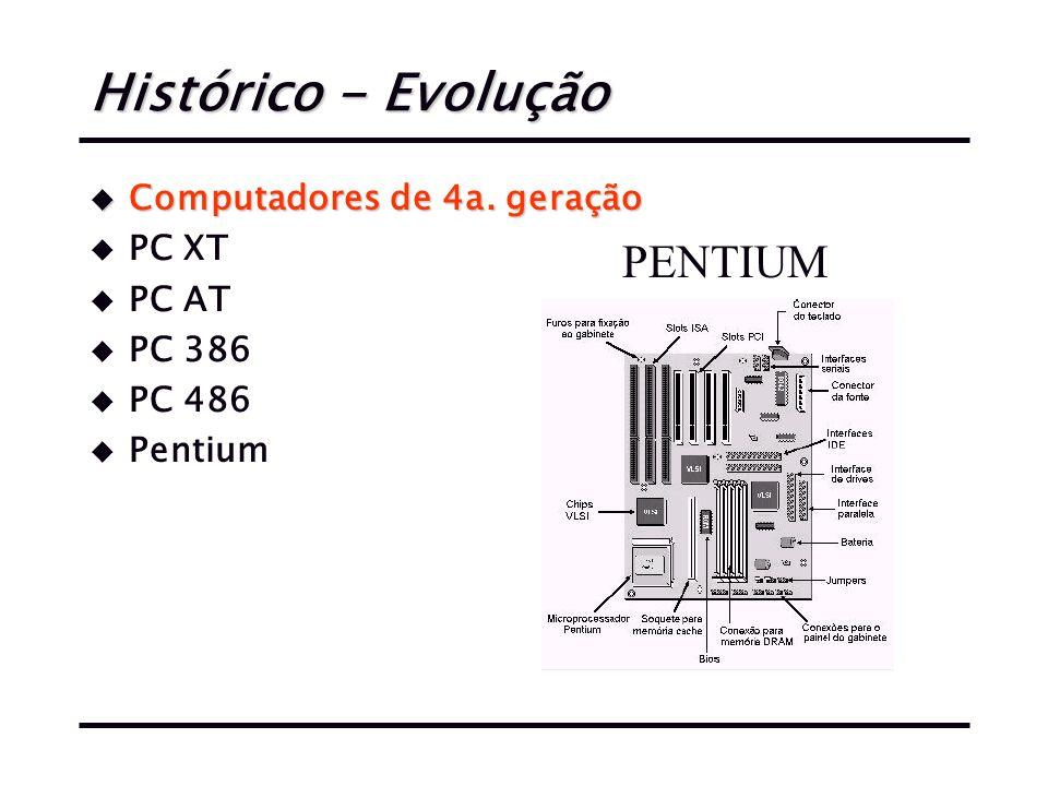 Histórico - Evolução u Computadores de 4a.