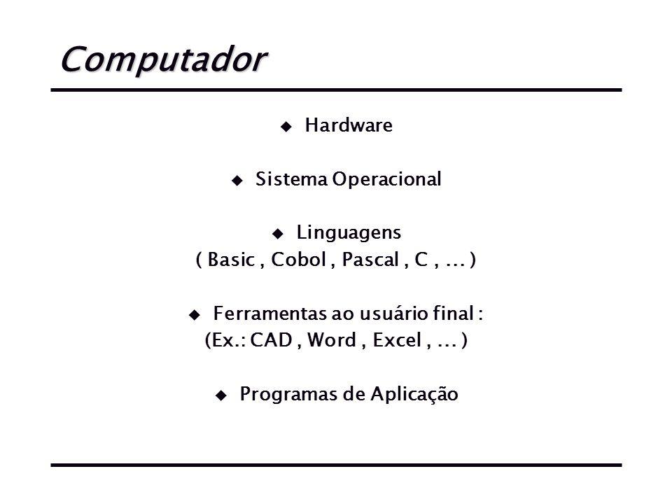 Computador u Hardware u Sistema Operacional u Linguagens ( Basic, Cobol, Pascal, C,...