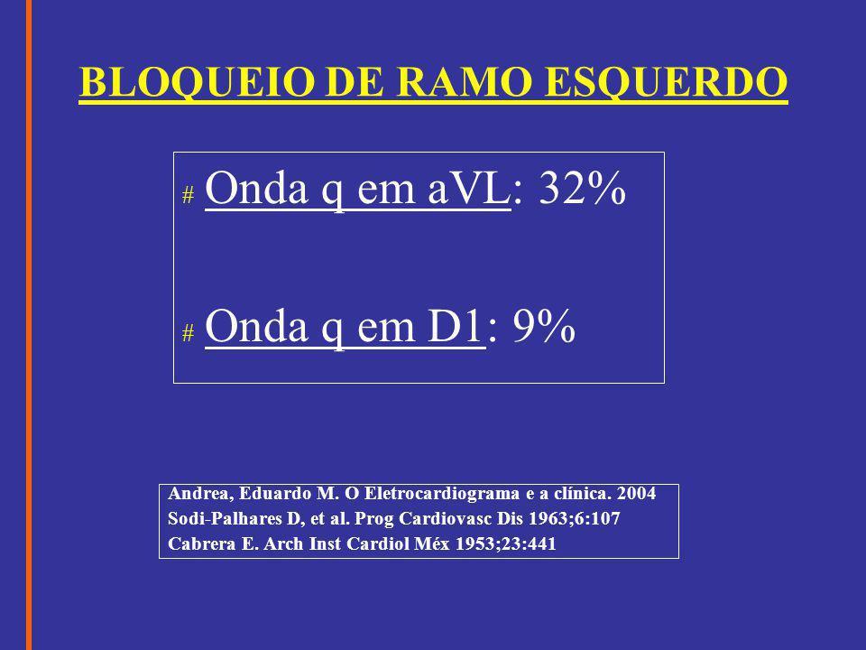 BLOQUEIO DE RAMO ESQUERDO # Onda q em aVL: 32% # Onda q em D1: 9% Andrea, Eduardo M. O Eletrocardiograma e a clínica. 2004 Sodi-Palhares D, et al. Pro