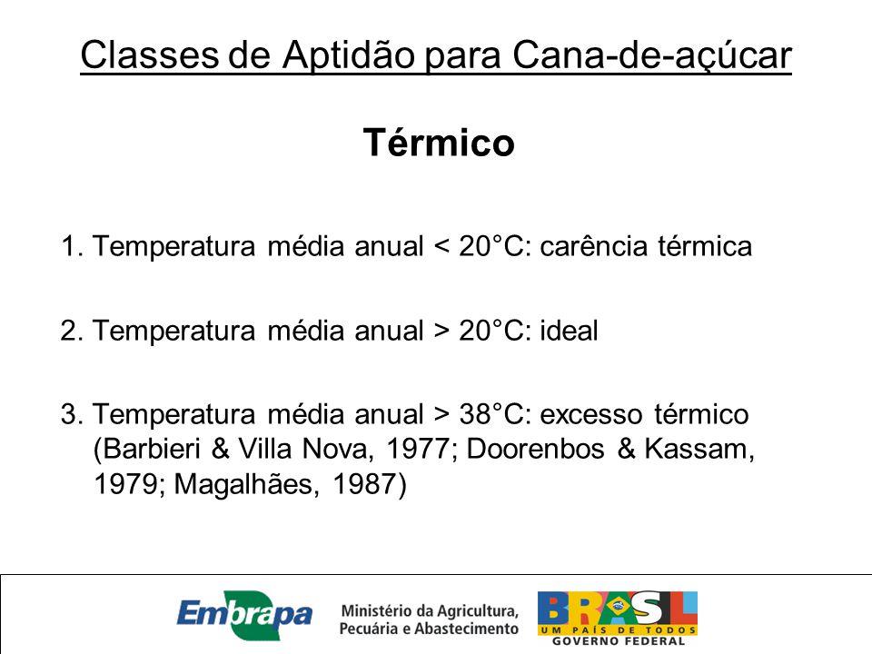 Classes de Aptidão para Cana-de-açúcar Térmico 1. Temperatura média anual < 20°C: carência térmica 2. Temperatura média anual > 20°C: ideal 3. Tempera