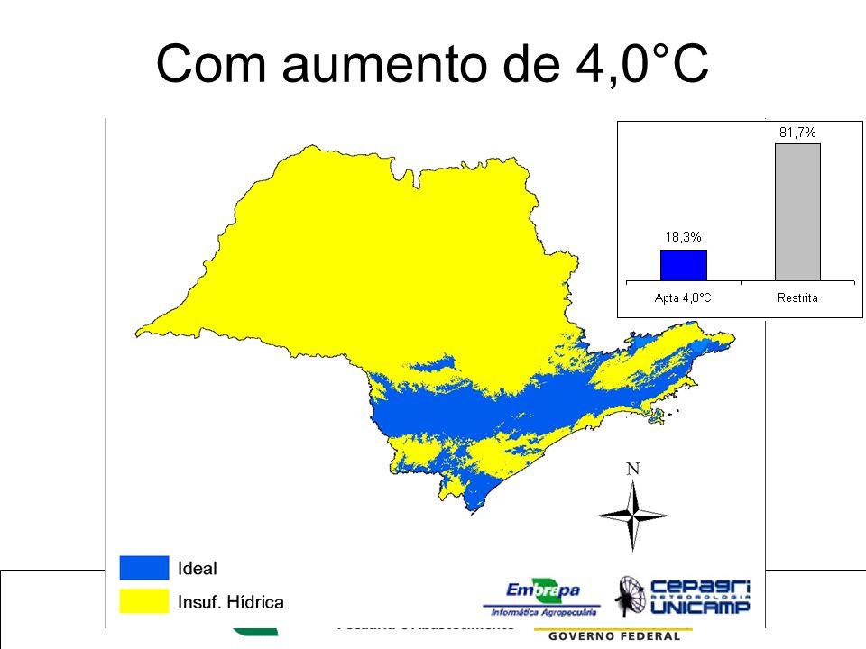 Com aumento de 4,0°C