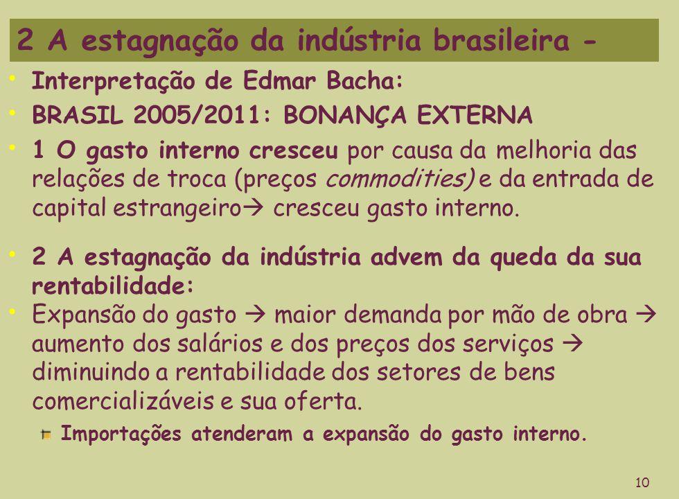 10 Interpretação de Edmar Bacha: BRASIL 2005/2011: BONANÇA EXTERNA 1 O gasto interno cresceu por causa da melhoria das relações de troca (preços commodities) e da entrada de capital estrangeiro  cresceu gasto interno.