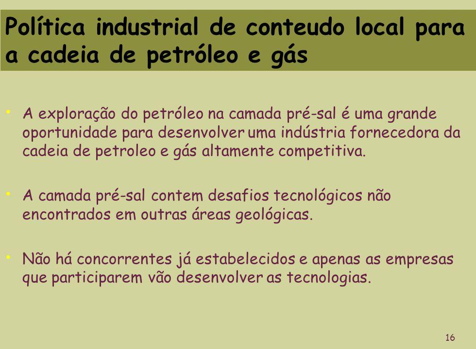 Política industrial de conteudo local para a cadeia de petróleo e gás 16 A exploração do petróleo na camada pré-sal é uma grande oportunidade para desenvolver uma indústria fornecedora da cadeia de petroleo e gás altamente competitiva.