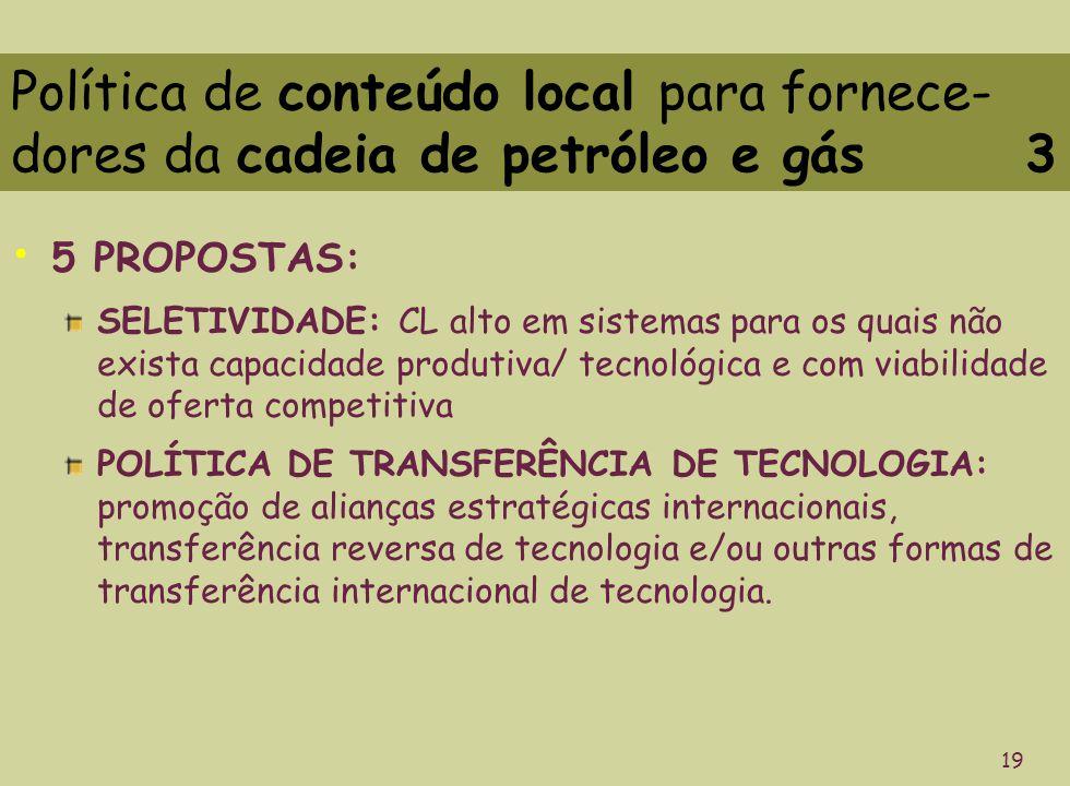 Política de conteúdo local para fornece- dores da cadeia de petróleo e gás 3 19 5 PROPOSTAS: SELETIVIDADE: CL alto em sistemas para os quais não exista capacidade produtiva/ tecnológica e com viabilidade de oferta competitiva POLÍTICA DE TRANSFERÊNCIA DE TECNOLOGIA: promoção de alianças estratégicas internacionais, transferência reversa de tecnologia e/ou outras formas de transferência internacional de tecnologia.