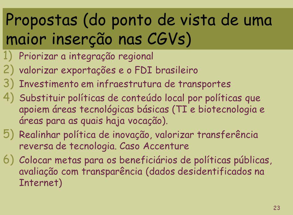 Propostas (do ponto de vista de uma maior inserção nas CGVs) 1) Priorizar a integração regional 2) valorizar exportações e o FDI brasileiro 3) Investimento em infraestrutura de transportes 4) Substituir políticas de conteúdo local por políticas que apoiem áreas tecnológicas básicas (TI e biotecnologia e áreas para as quais haja vocação).