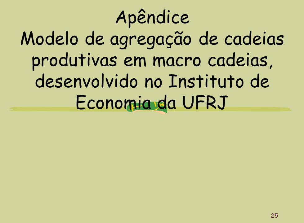 Apêndice Modelo de agregação de cadeias produtivas em macro cadeias, desenvolvido no Instituto de Economia da UFRJ 25