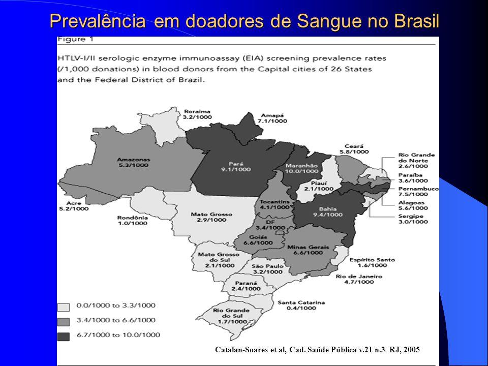 Prevalência em doadores de Sangue no Brasil Catalan-Soares et al, Cad.