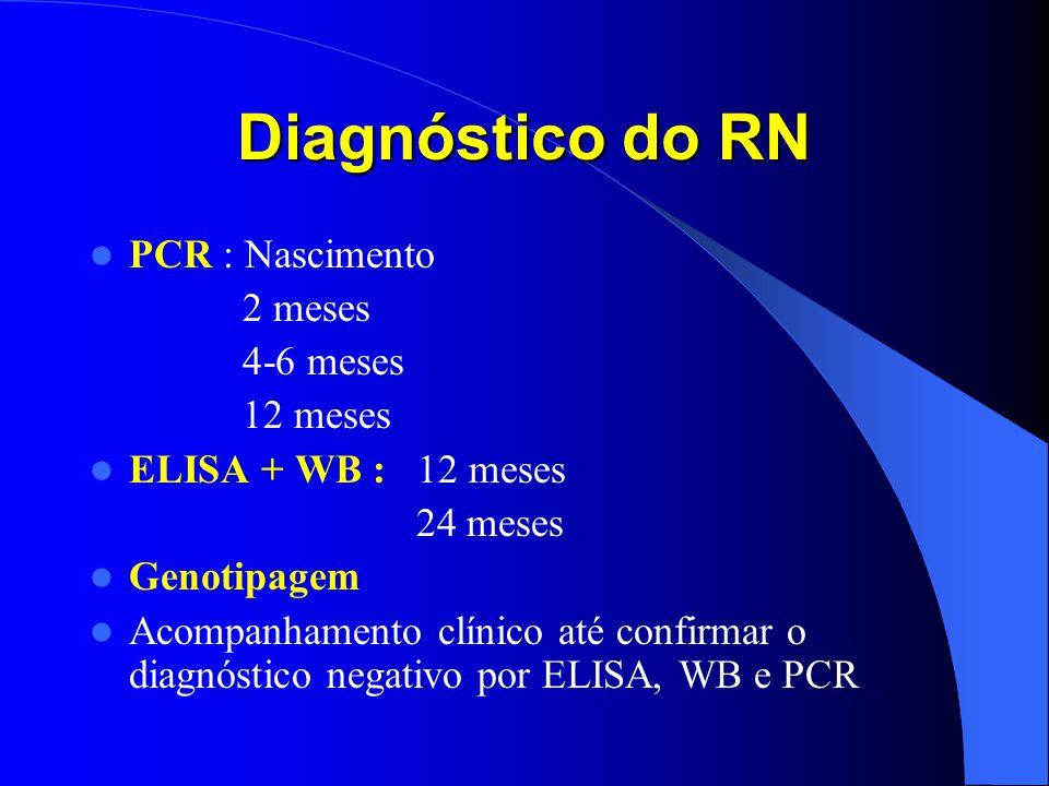 Diagnóstico do RN PCR : Nascimento 2 meses 4-6 meses 12 meses ELISA + WB : 12 meses 24 meses Genotipagem Acompanhamento clínico até confirmar o diagnóstico negativo por ELISA, WB e PCR