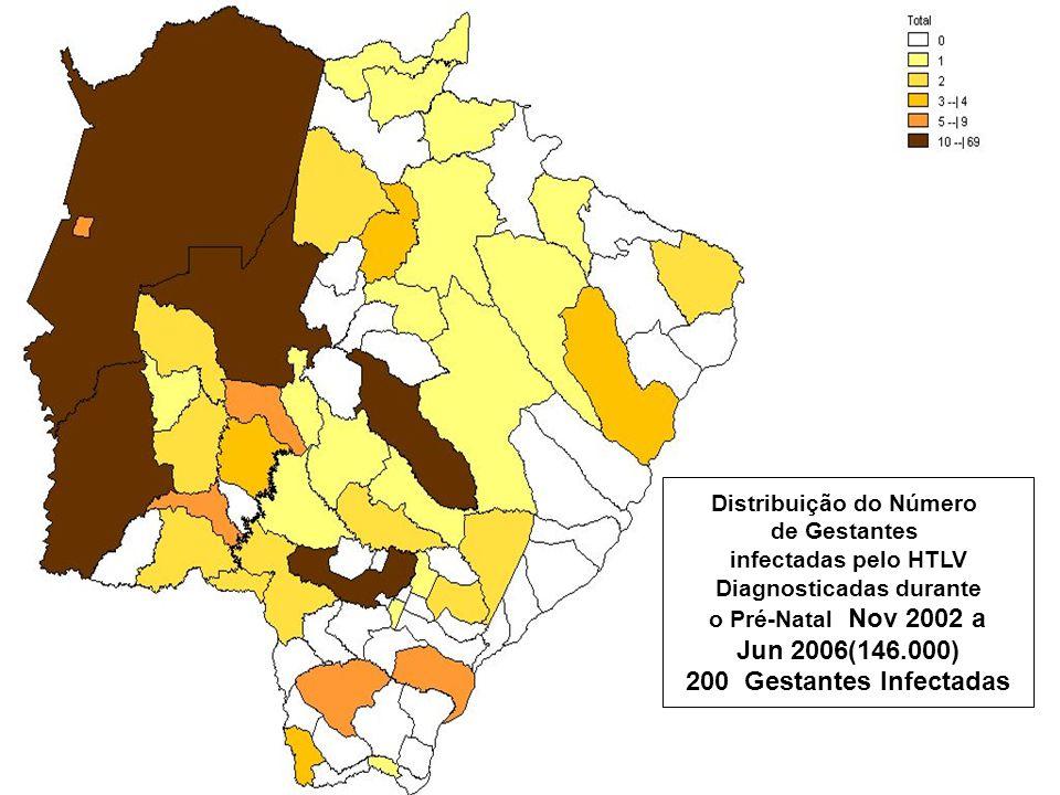 Distribuição do Número de Gestantes infectadas pelo HTLV Diagnosticadas durante o Pré-Natal Nov 2002 a Jun 2006(146.000) 200 Gestantes Infectadas