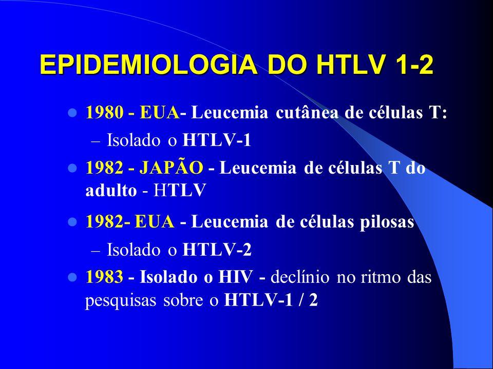EPIDEMIOLOGIA DO HTLV 1-2 1980 - EUA- Leucemia cutânea de células T: – Isolado o HTLV-1 1982 - JAPÃO - Leucemia de células T do adulto - HTLV 1982- EUA - Leucemia de células pilosas – Isolado o HTLV-2 1983 - Isolado o HIV - declínio no ritmo das pesquisas sobre o HTLV-1 / 2