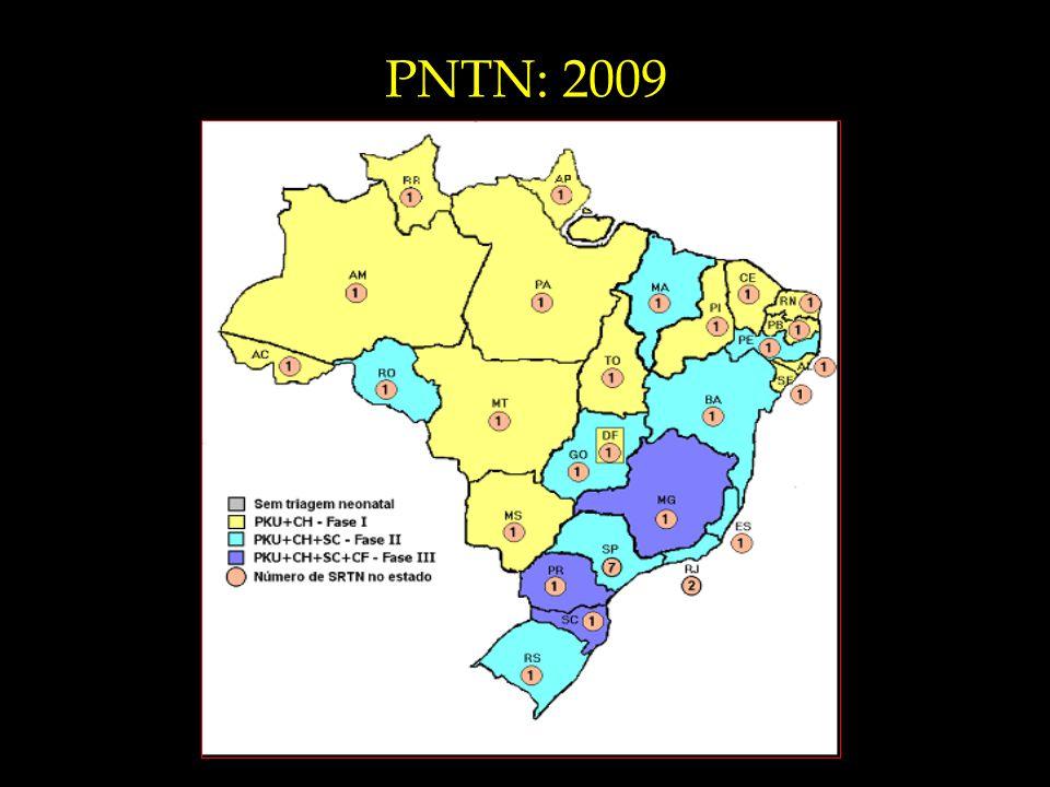 PNTN: 2009