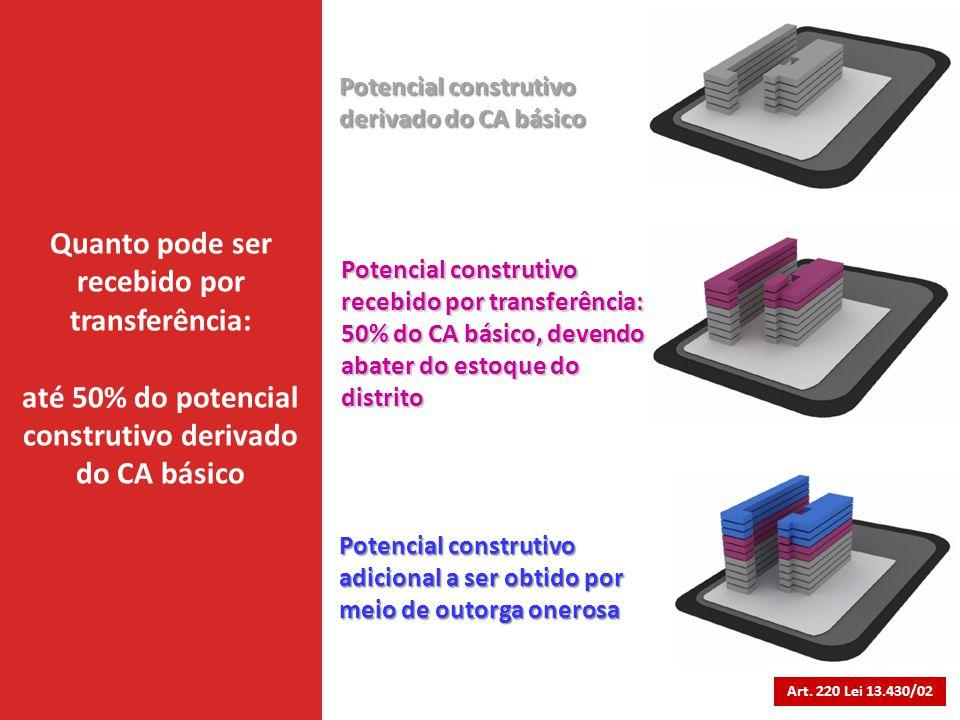 Quanto pode ser recebido por transferência: até 50% do potencial construtivo derivado do CA básico Potencial construtivo derivado do CA básico Potenci