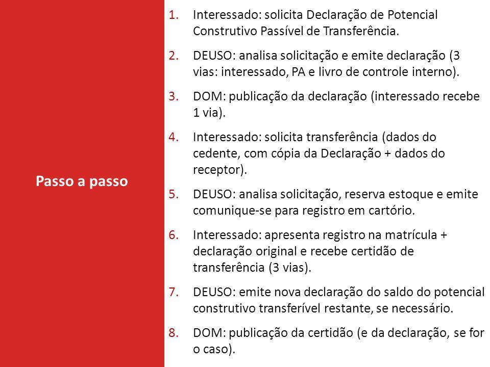 Passo a passo 1.Interessado: solicita Declaração de Potencial Construtivo Passível de Transferência. 2.DEUSO: analisa solicitação e emite declaração (