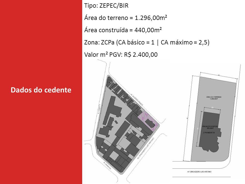 Dados do cedente Tipo: ZEPEC/BIR Área do terreno = 1.296,00m² Área construída = 440,00m² Zona: ZCPa (CA básico = 1 | CA máximo = 2,5) Valor m² PGV: R$