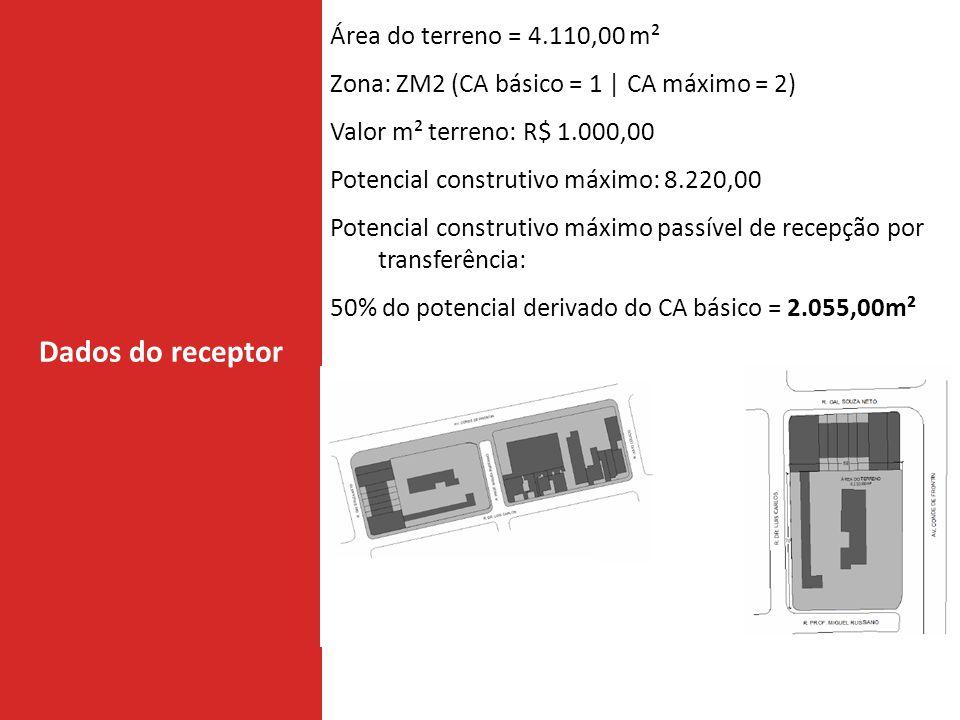 Dados do receptor Área do terreno = 4.110,00 m² Zona: ZM2 (CA básico = 1 | CA máximo = 2) Valor m² terreno: R$ 1.000,00 Potencial construtivo máximo: