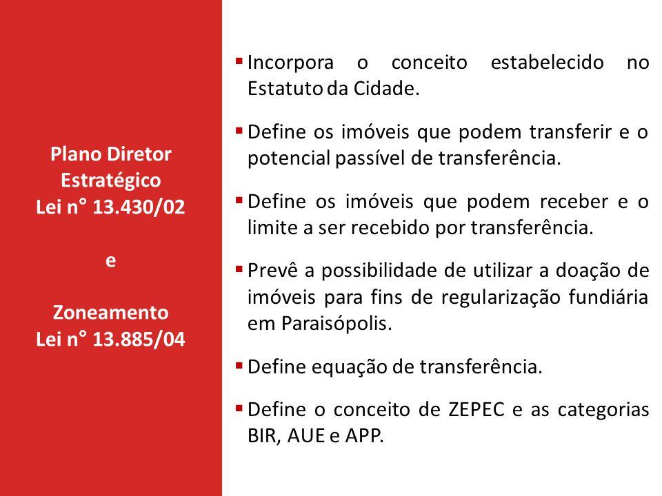 Plano Diretor Estratégico Lei n° 13.430/02 e Zoneamento Lei n° 13.885/04  Incorpora o conceito estabelecido no Estatuto da Cidade.  Define os imóvei