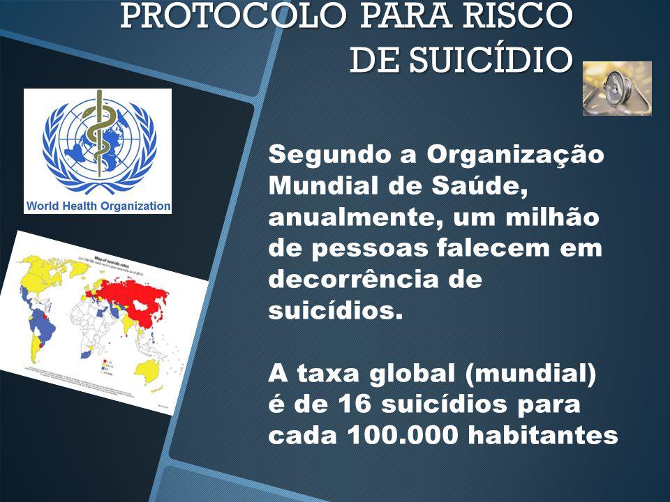 PROTOCOLO PARA RISCO DE SUICÍDIO  Segundo a Organização Mundial de Saúde, taxas de suicídio de até 5/100.000 habitantes são consideradas baixas; entre 5 e 15, médias; entre 15 e 30, altas e acima de 30, muito altas  A taxa de suicídio no Brasil era de 3,9 em 1994.