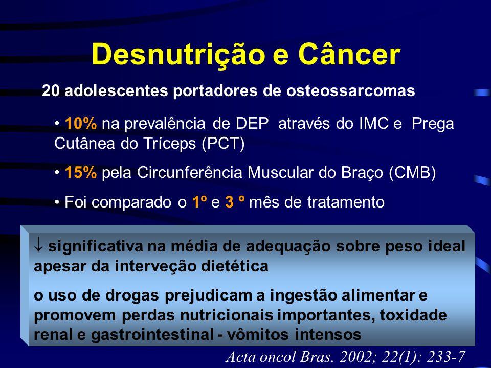 Desnutrição e Câncer 20 adolescentes portadores de osteossarcomas 10% na prevalência de DEP através do IMC e Prega Cutânea do Tríceps (PCT) 15% pela C