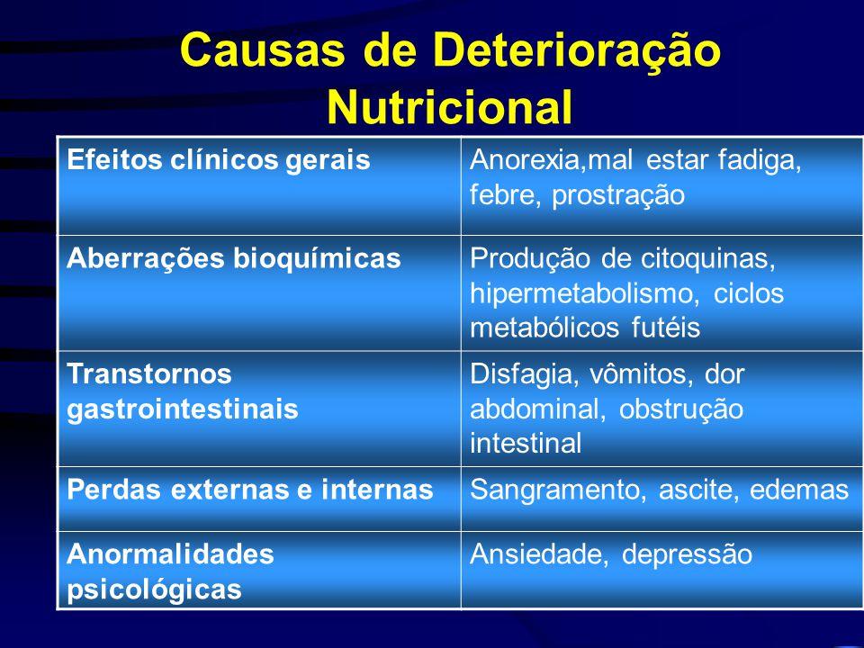 Causas de Deterioração Nutricional Efeitos clínicos geraisAnorexia,mal estar fadiga, febre, prostração Aberrações bioquímicasProdução de citoquinas, h