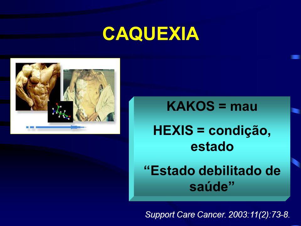 """CAQUEXIA KAKOS = mau HEXIS = condição, estado """"Estado debilitado de saúde"""" Support Care Cancer. 2003:11(2):73-8."""