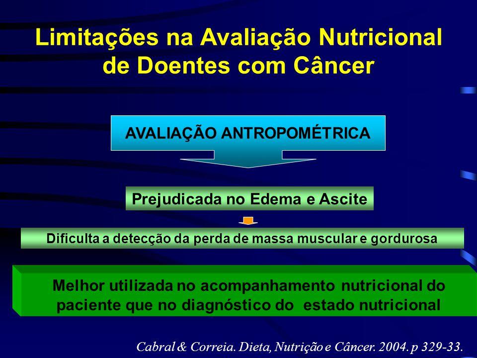 Limitações na Avaliação Nutricional de Doentes com Câncer AVALIAÇÃO ANTROPOMÉTRICA Prejudicada no Edema e Ascite Dificulta a detecção da perda de mass