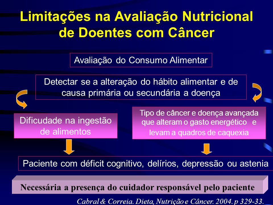 Limitações na Avaliação Nutricional de Doentes com Câncer Avaliação do Consumo Alimentar Detectar se a alteração do hábito alimentar e de causa primár