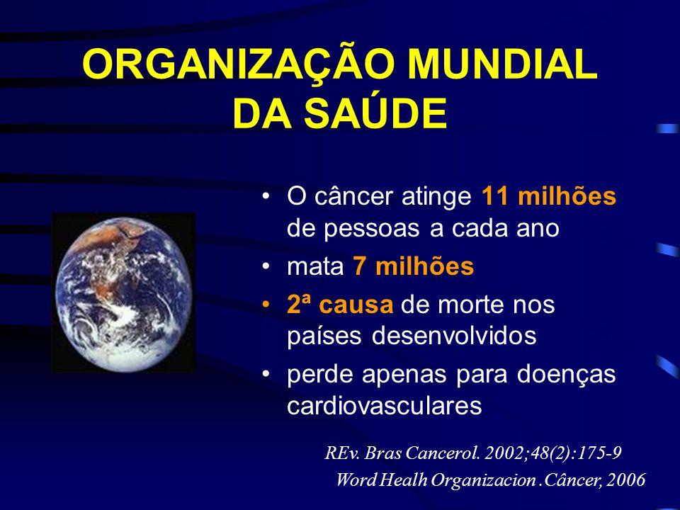 ORGANIZAÇÃO MUNDIAL DA SAÚDE O câncer atinge 11 milhões de pessoas a cada ano mata 7 milhões 2ª causa de morte nos países desenvolvidos perde apenas p