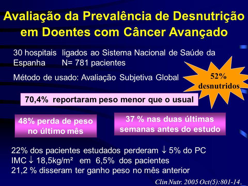 Avaliação da Prevalência de Desnutrição em Doentes com Câncer Avançado 30 hospitais ligados ao Sistema Nacional de Saúde da Espanha N= 781 pacientes M