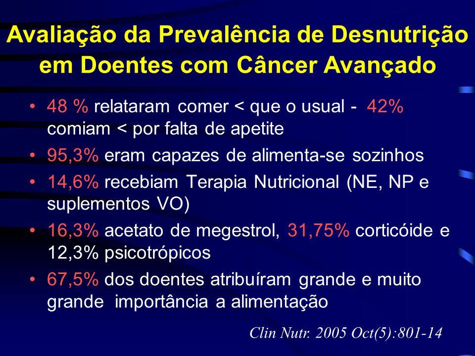 Avaliação da Prevalência de Desnutrição em Doentes com Câncer Avançado 48 % relataram comer < que o usual - 42% comiam < por falta de apetite 95,3% er