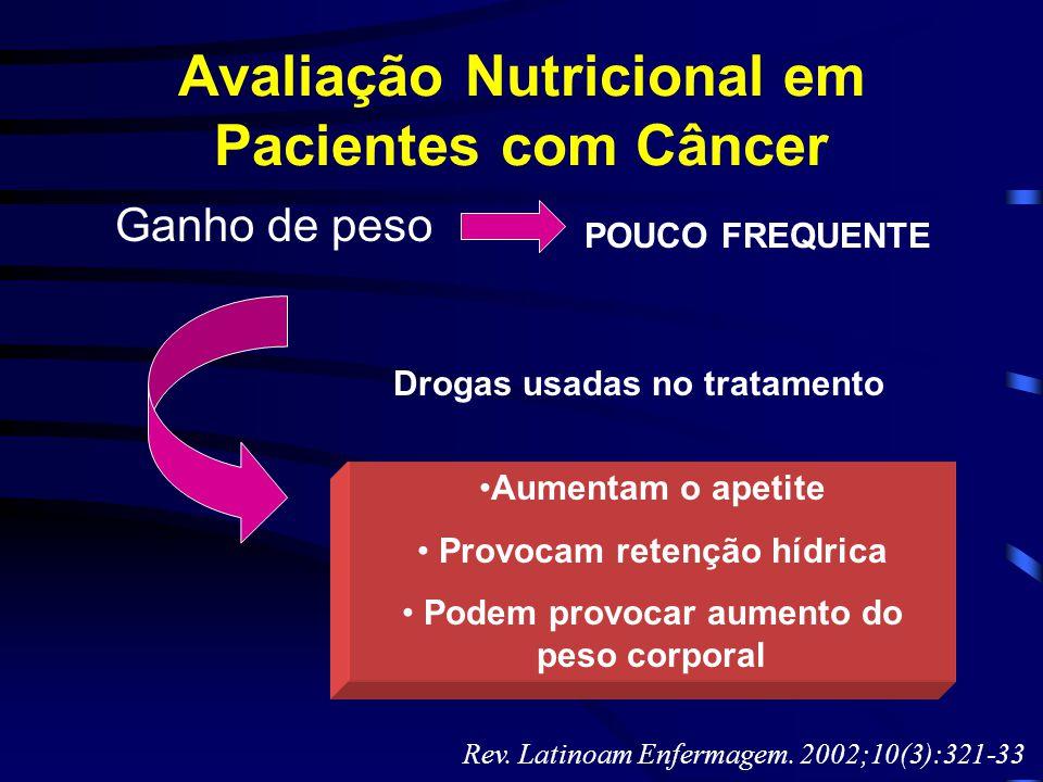 Avaliação Nutricional em Pacientes com Câncer Ganho de peso POUCO FREQUENTE Drogas usadas no tratamento Aumentam o apetite Provocam retenção hídrica P