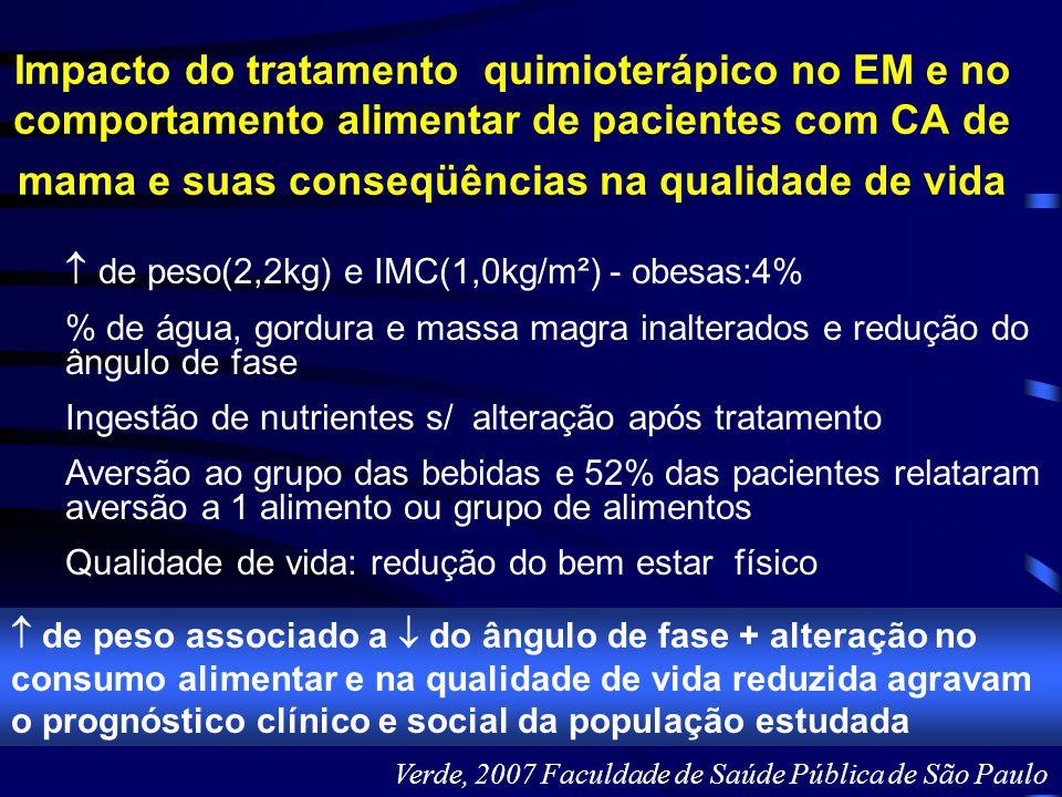 Impacto do tratamento quimioterápico no EM e no comportamento alimentar de pacientes com CA de mama e suas conseqüências na qualidade de vida  de pes