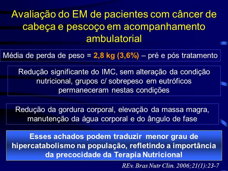 Avaliação do EM de pacientes com câncer de cabeça e pescoço em acompanhamento ambulatorial Média de perda de peso = 2,8 kg (3,6%) – pré e pós tratamen
