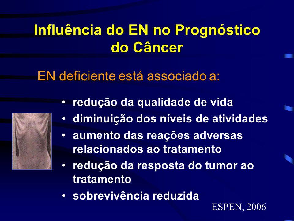 Influência do EN no Prognóstico do Câncer redução da qualidade de vida diminuição dos níveis de atividades aumento das reações adversas relacionados a