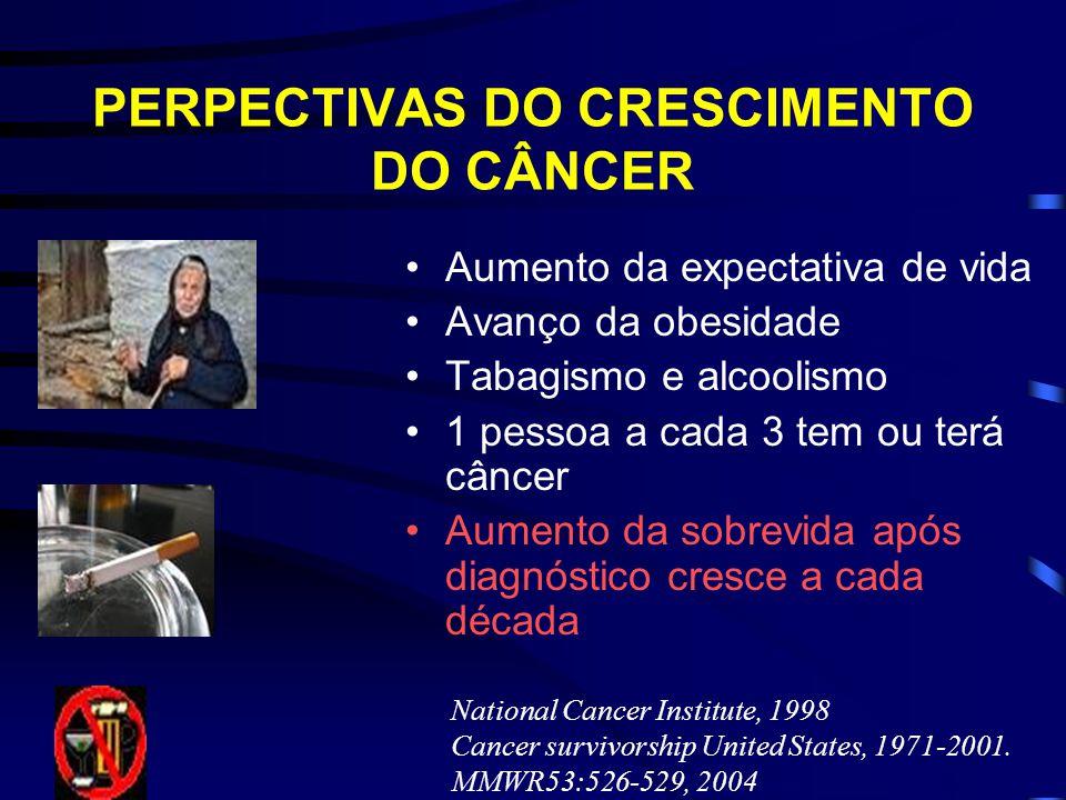 PERPECTIVAS DO CRESCIMENTO DO CÂNCER Aumento da expectativa de vida Avanço da obesidade Tabagismo e alcoolismo 1 pessoa a cada 3 tem ou terá câncer Au