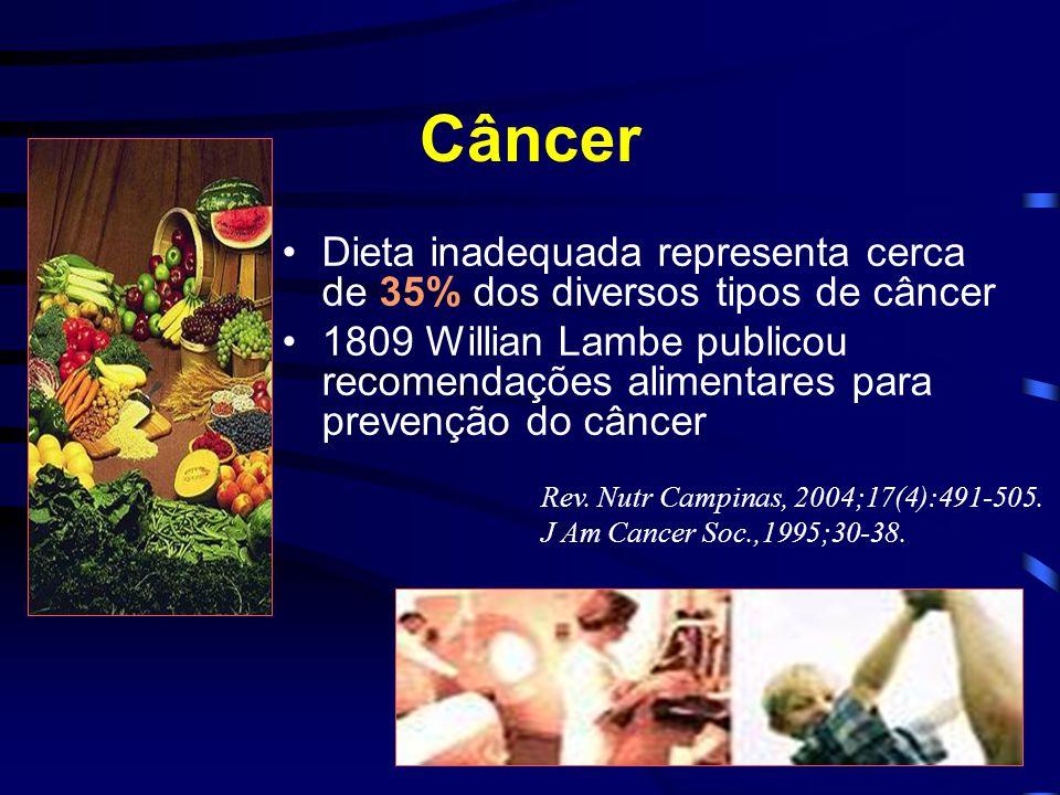 Câncer Dieta inadequada representa cerca de 35% dos diversos tipos de câncer 1809 Willian Lambe publicou recomendações alimentares para prevenção do c