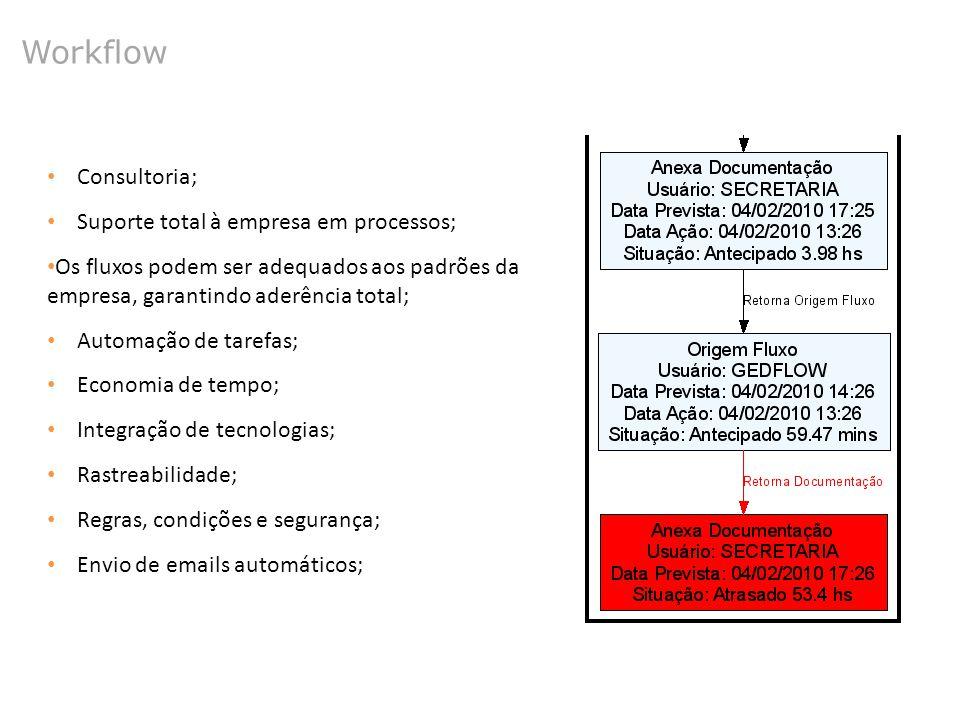 Workflow Consultoria; Suporte total à empresa em processos; Os fluxos podem ser adequados aos padrões da empresa, garantindo aderência total; Automaçã