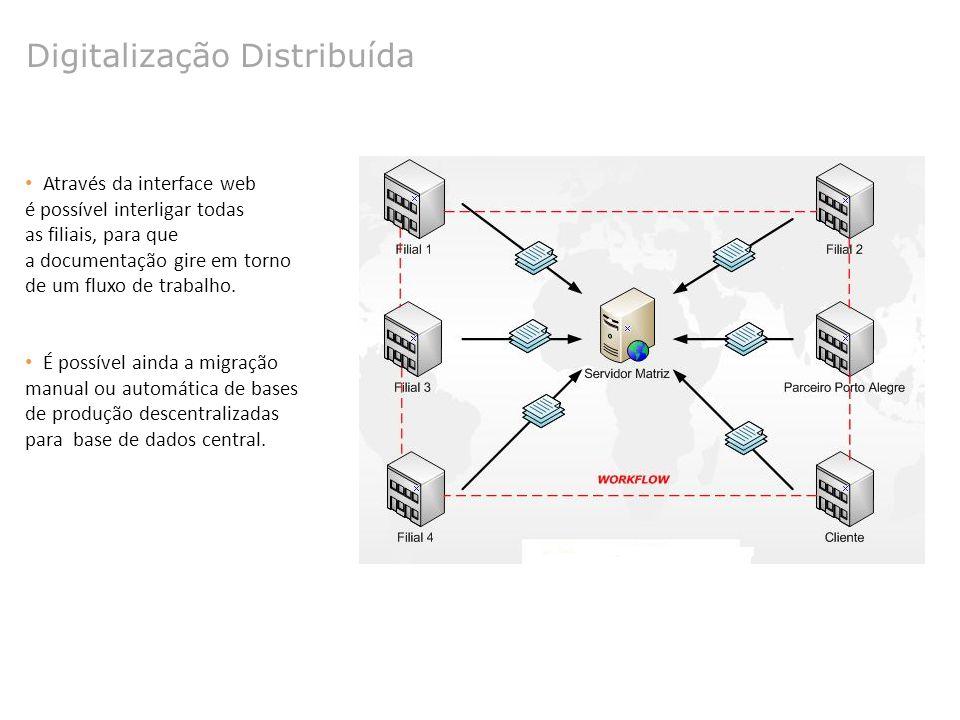 Digitalização Distribuída Através da interface web é possível interligar todas as filiais, para que a documentação gire em torno de um fluxo de trabal
