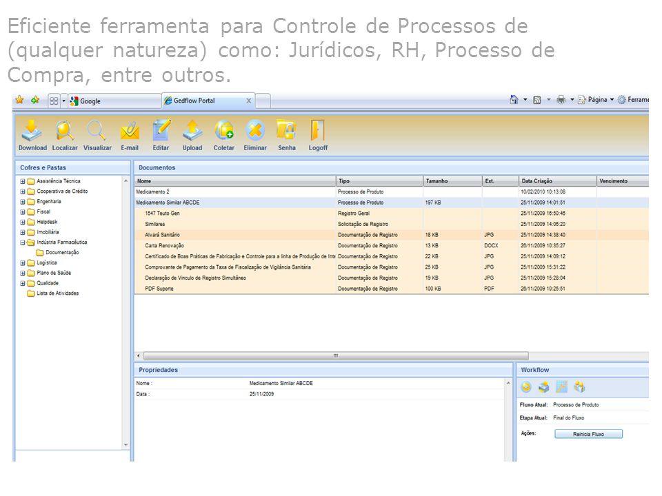 Análise Gerencial Definição de relatórios e gráficos pré-definidos e disponibilização de ambiente para geração pelo próprio usuário; Ferramenta de Monitoração On-Line de Indicadores de processos ( painel de monitoração e avisos de processos ).